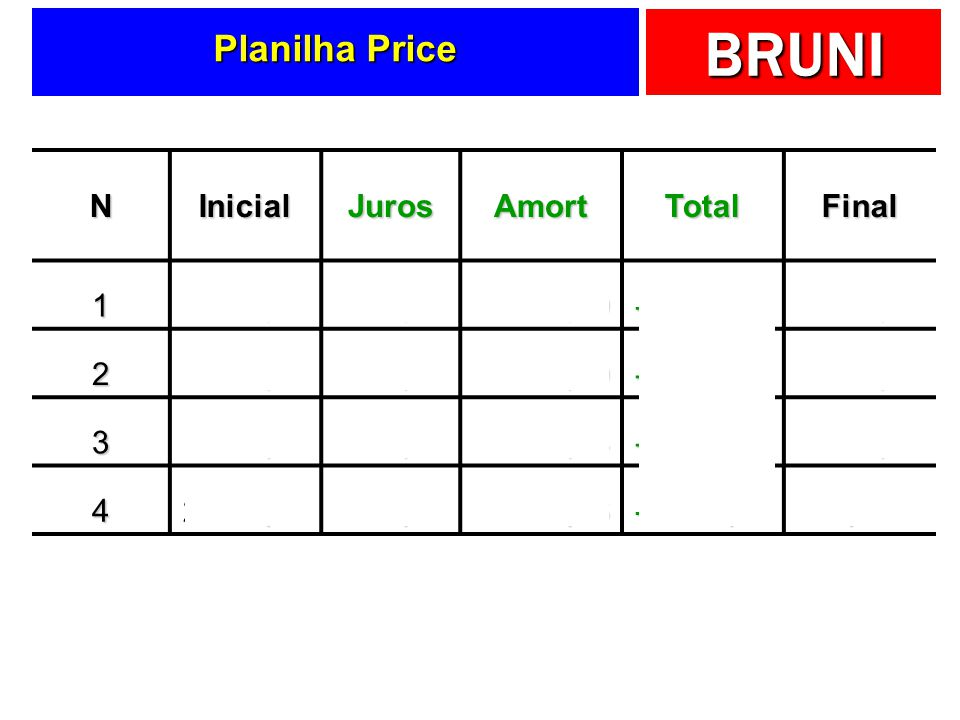 Planilha Price N Inicial Juros Amort Total Final 1 8.000,00 -400,00
