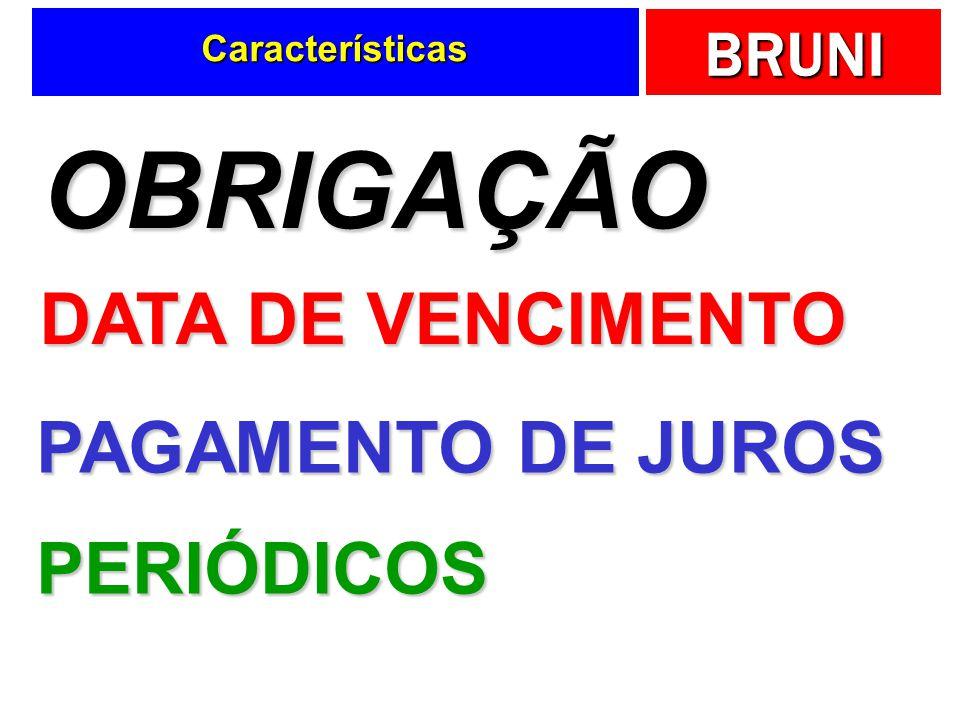 OBRIGAÇÃO DATA DE VENCIMENTO PAGAMENTO DE JUROS PERIÓDICOS