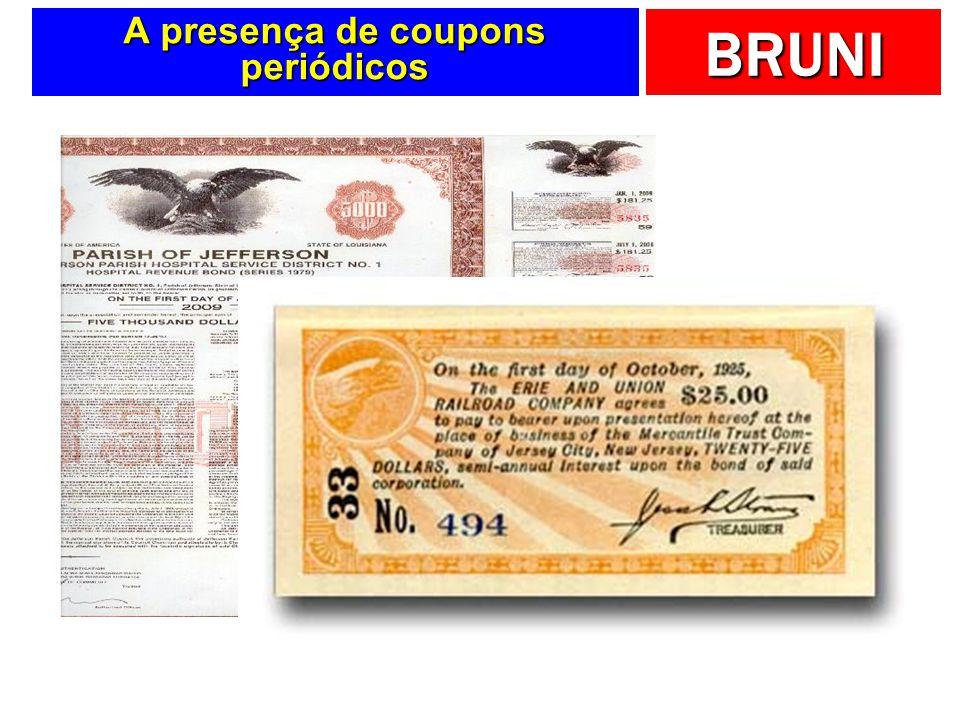 A presença de coupons periódicos