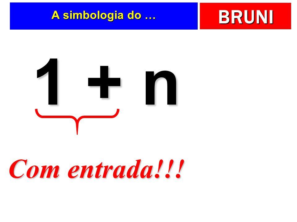 A simbologia do … 1 + n Com entrada!!!