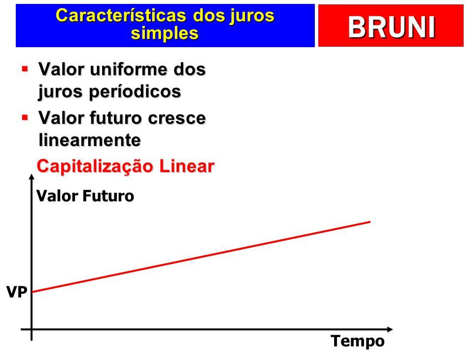 Características dos juros simples