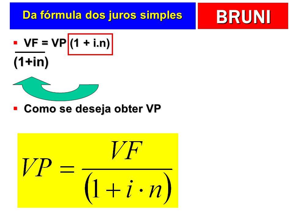 Da fórmula dos juros simples