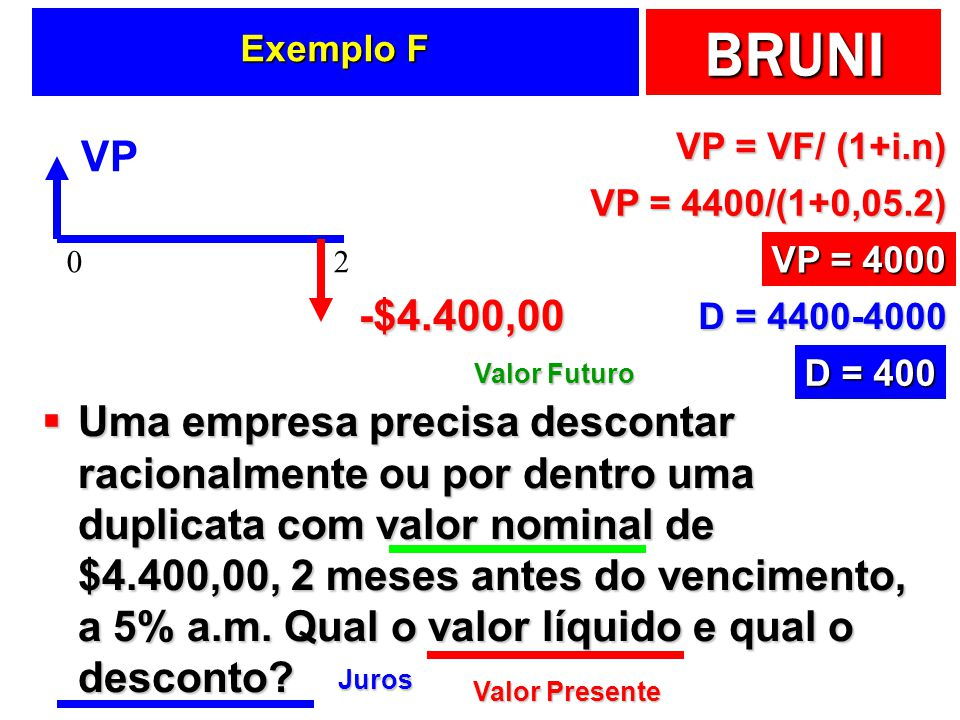 Exemplo F VP = VF/ (1+i.n) VP. VP = 4400/(1+0,05.2) 2. VP = 4000. -$4.400,00. D = 4400-4000. D = 400.