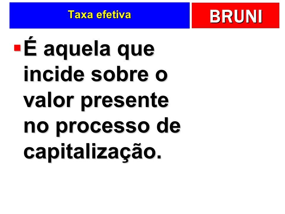 Taxa efetiva É aquela que incide sobre o valor presente no processo de capitalização.
