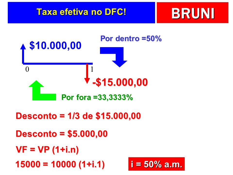 Taxa efetiva no DFC! Por dentro =50% $10.000,00. 1. -$15.000,00. Por fora =33,3333% Desconto = 1/3 de $15.000,00.