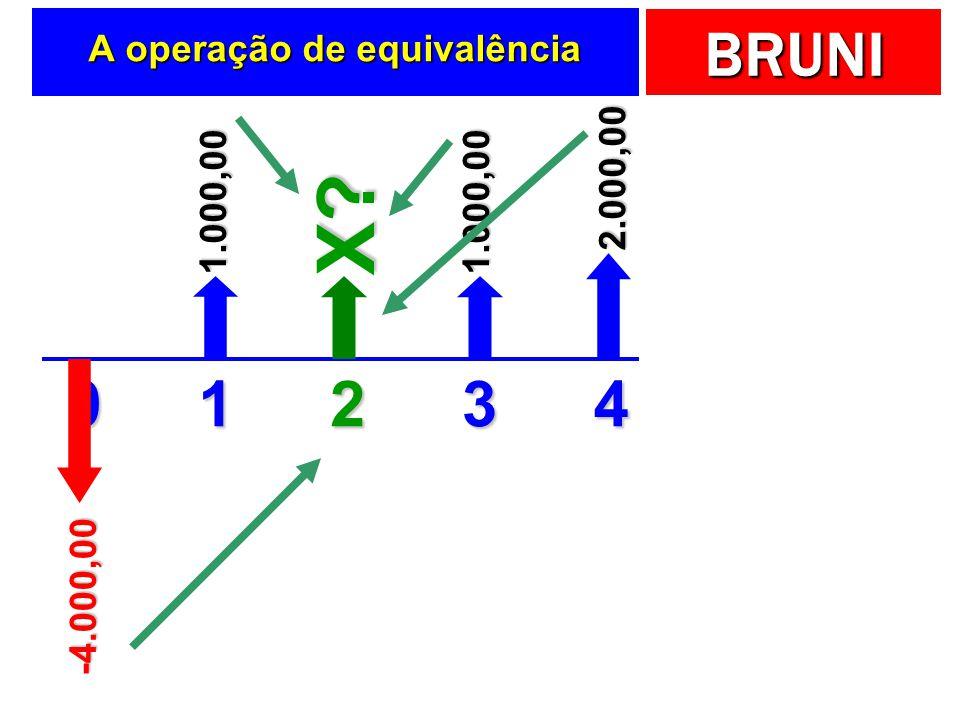 A operação de equivalência