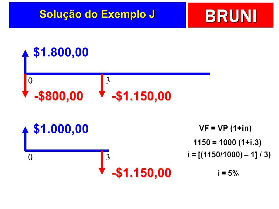 Solução do Exemplo J $1.800,00. 3. -$800,00. -$1.150,00. $1.000,00. VF = VP (1+in) 1150 = 1000 (1+i.3)