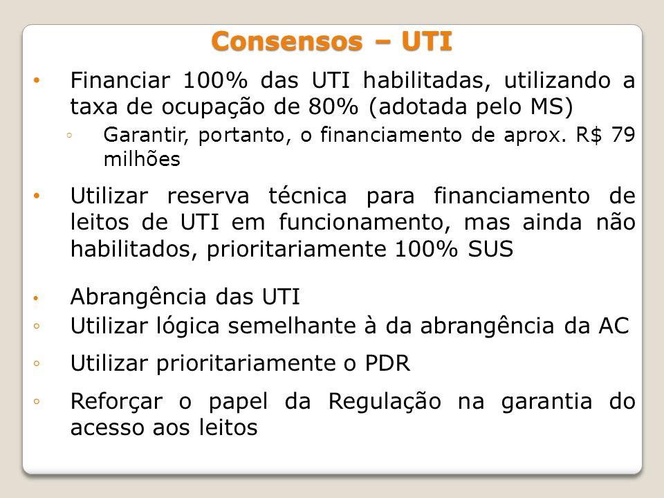 Consensos – UTI Financiar 100% das UTI habilitadas, utilizando a taxa de ocupação de 80% (adotada pelo MS)