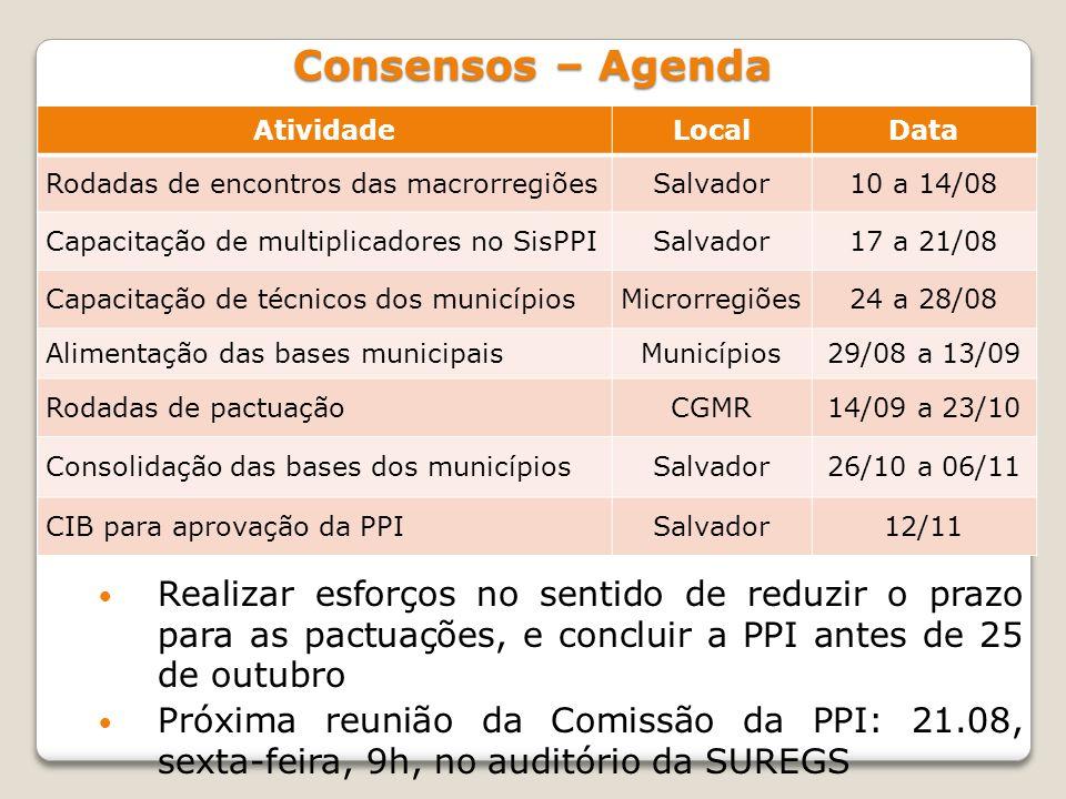 Consensos – Agenda Atividade. Local. Data. Rodadas de encontros das macrorregiões. Salvador. 10 a 14/08.