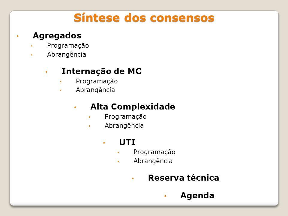 Síntese dos consensos Agregados Internação de MC Alta Complexidade UTI