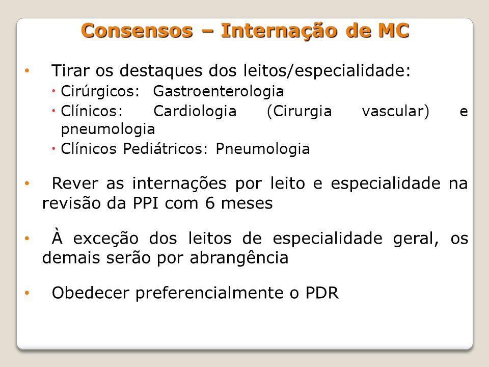 Consensos – Internação de MC