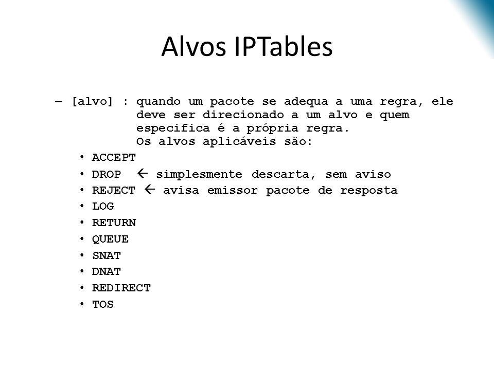 Alvos IPTables