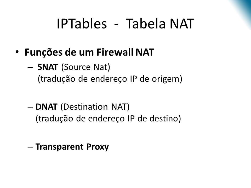 IPTables - Tabela NAT Funções de um Firewall NAT