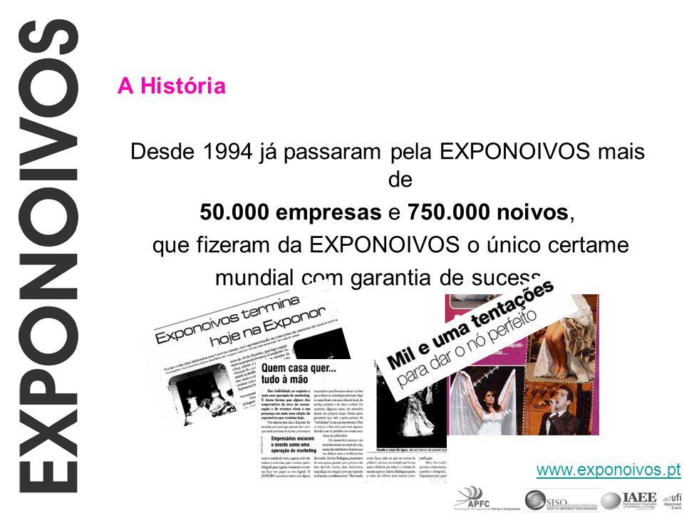 Desde 1994 já passaram pela EXPONOIVOS mais de