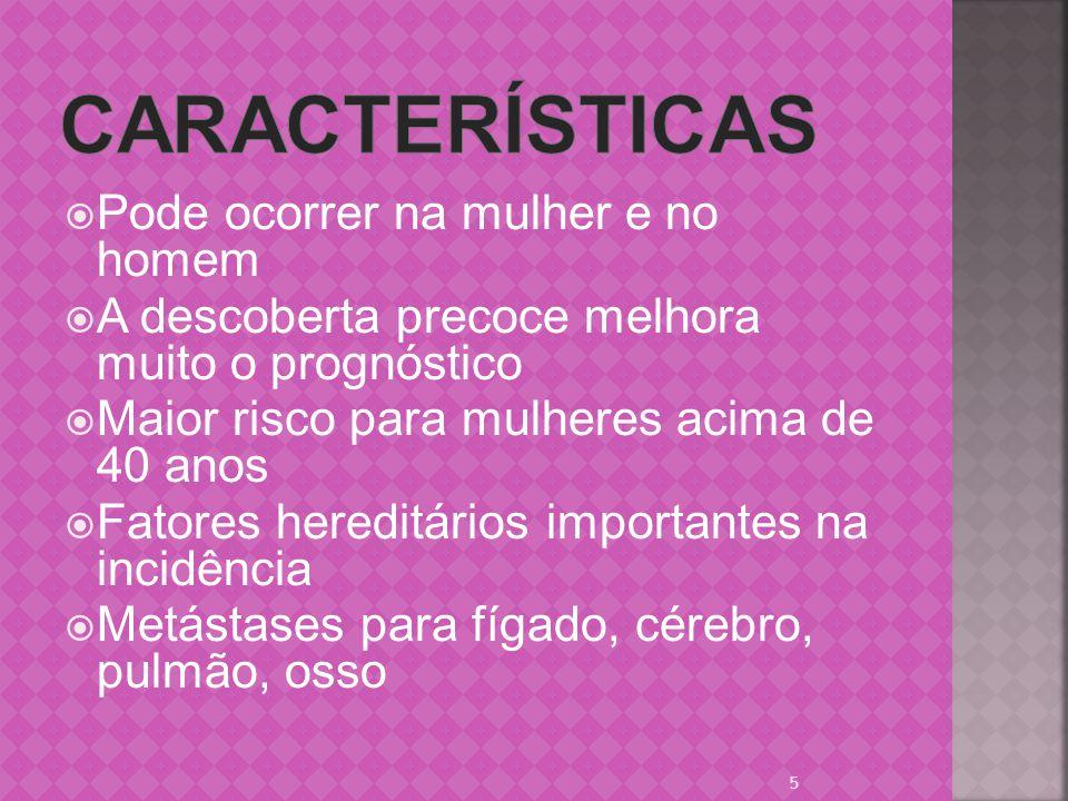 características Pode ocorrer na mulher e no homem