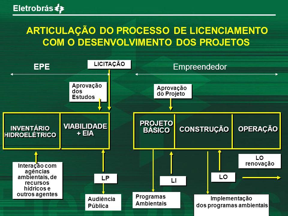 ARTICULAÇÃO DO PROCESSO DE LICENCIAMENTO