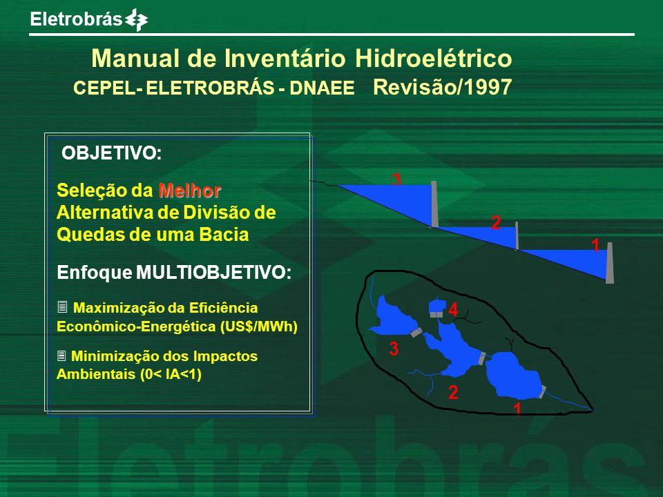 Manual de Inventário Hidroelétrico