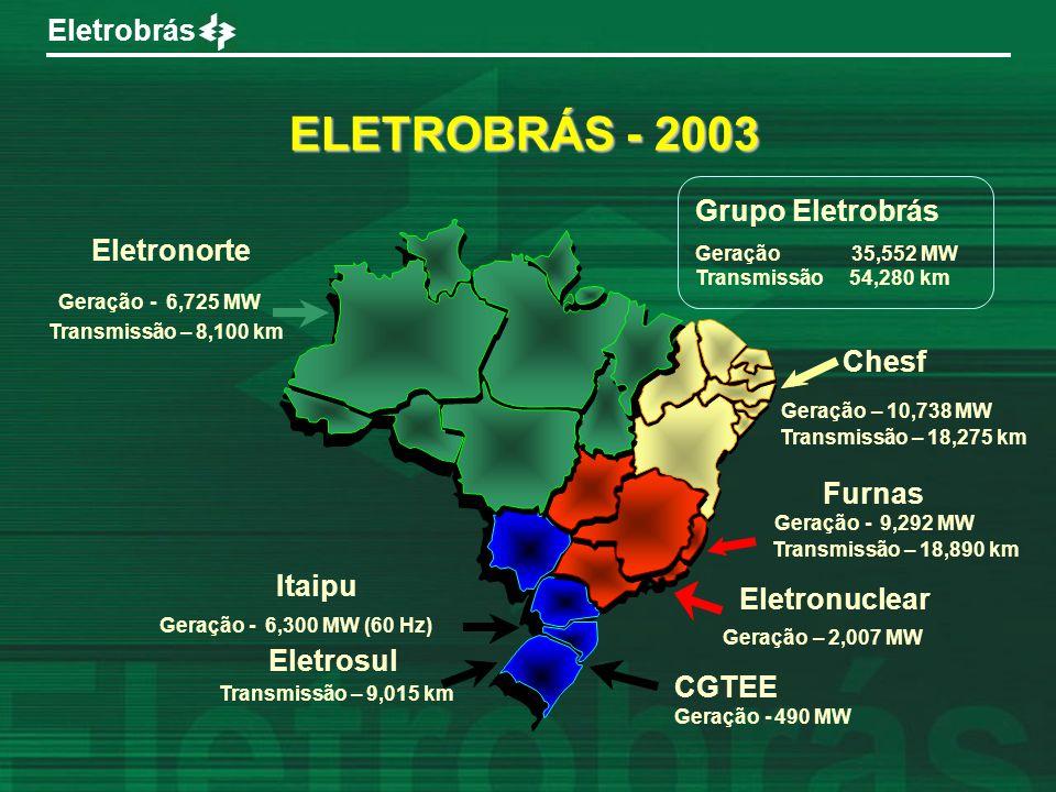ELETROBRÁS - 2003 , Grupo Eletrobrás Eletronorte Chesf Furnas Itaipu