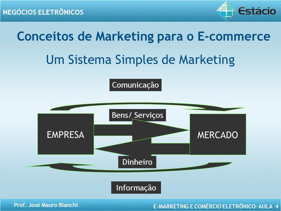 Um Sistema Simples de Marketing