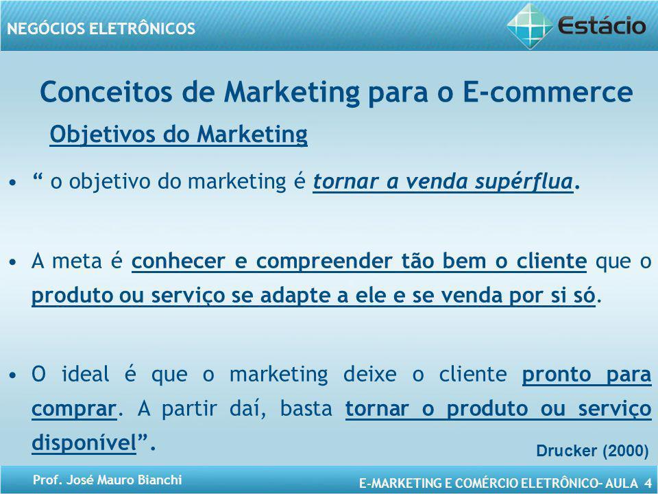 Conceitos de Marketing para o E-commerce