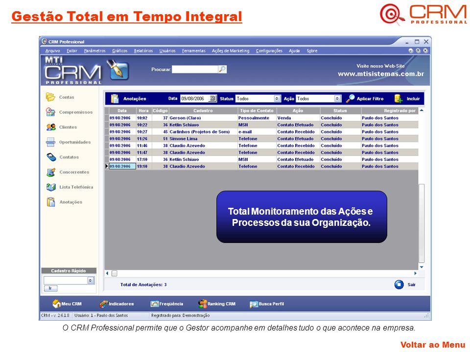 Total Monitoramento das Ações e Processos da sua Organização.