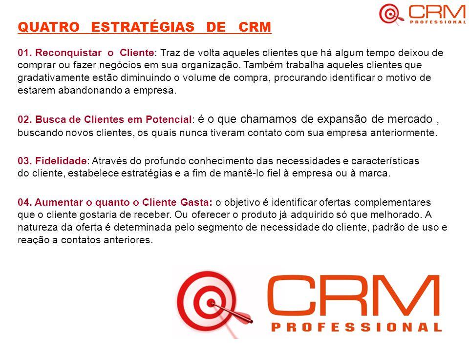 QUATRO ESTRATÉGIAS DE CRM