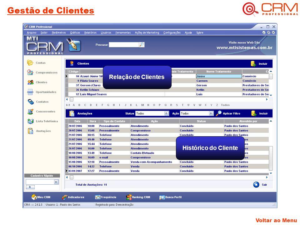 Gestão de Clientes Relação de Clientes Histórico do Cliente