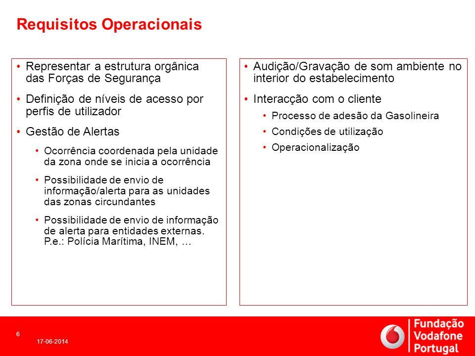 Requisitos Operacionais