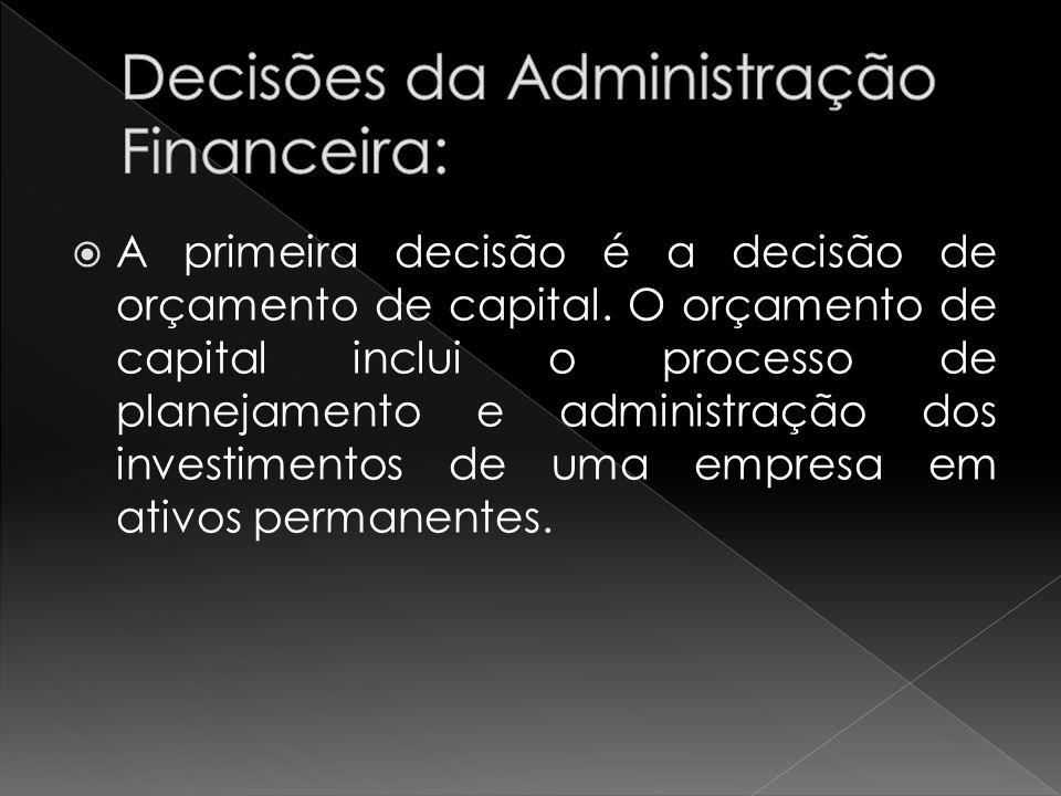 Decisões da Administração Financeira: