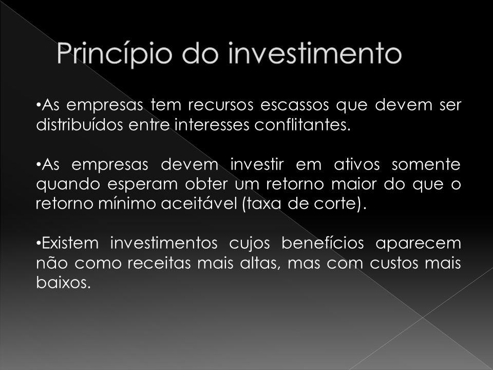 Princípio do investimento