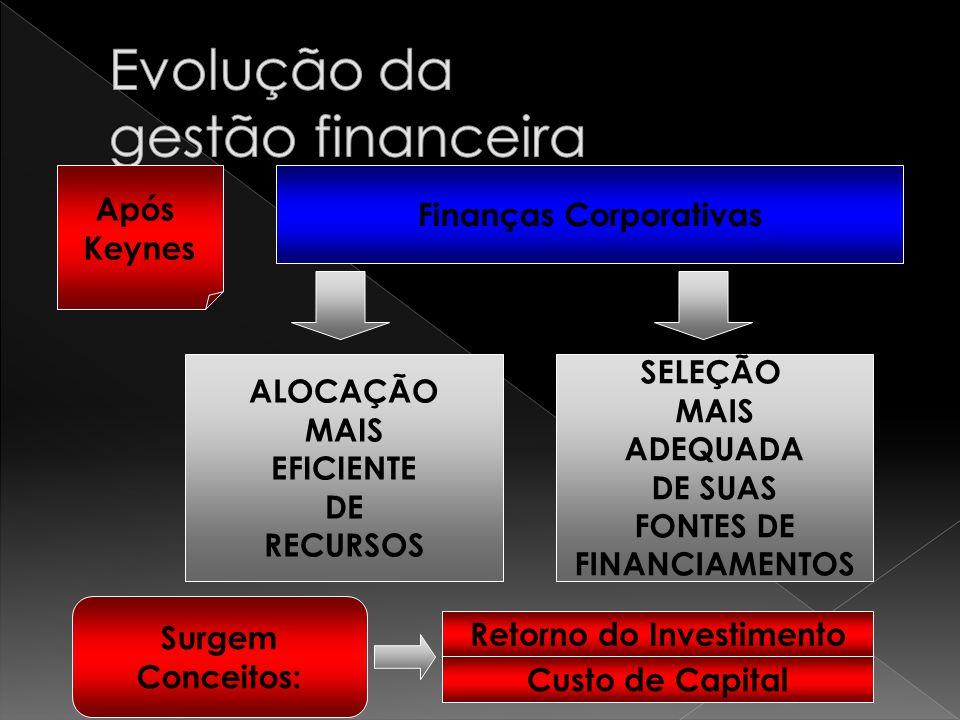 Evolução da gestão financeira