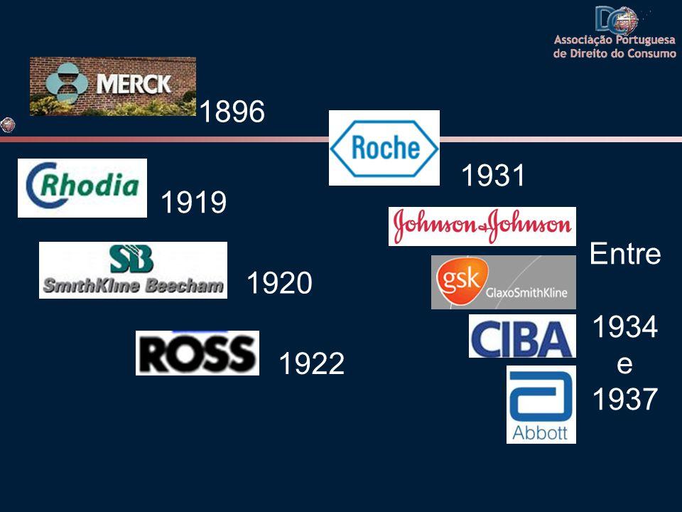 1896 1931 1919 Entre 1934 e 1937 1920 1922