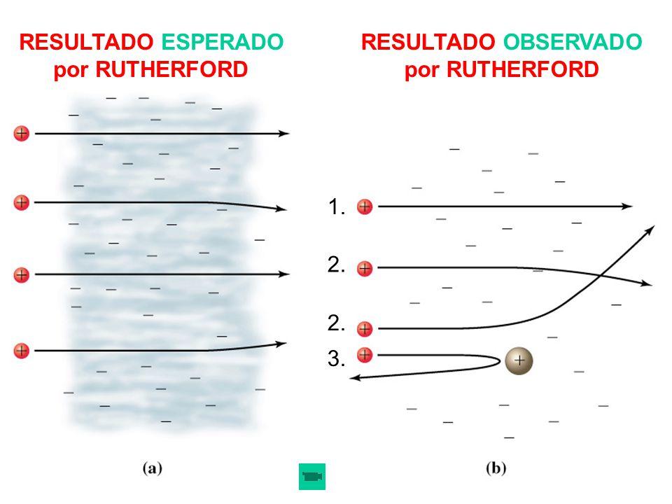 RESULTADO ESPERADO por RUTHERFORD RESULTADO OBSERVADO por RUTHERFORD