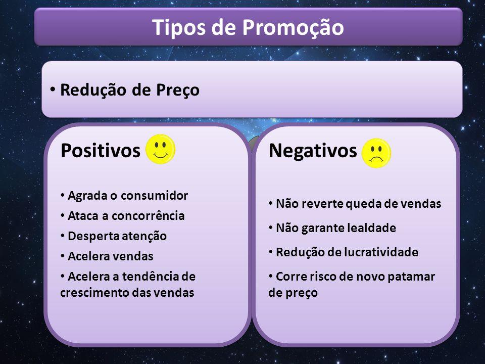 Tipos de Promoção Positivos Negativos Redução de Preço