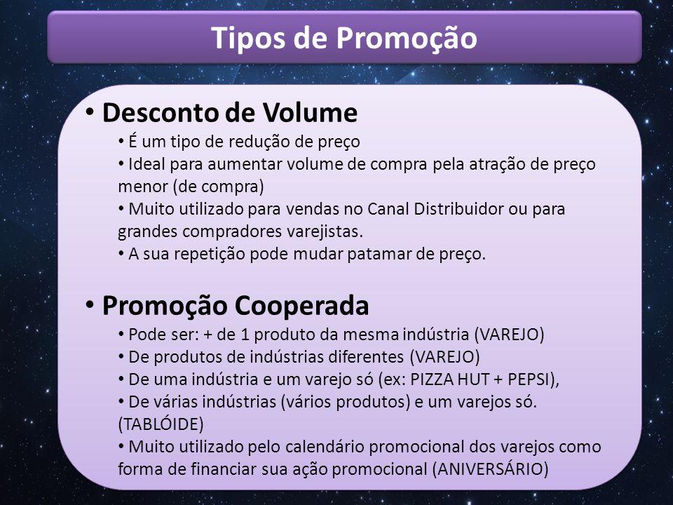 Tipos de Promoção Desconto de Volume Promoção Cooperada