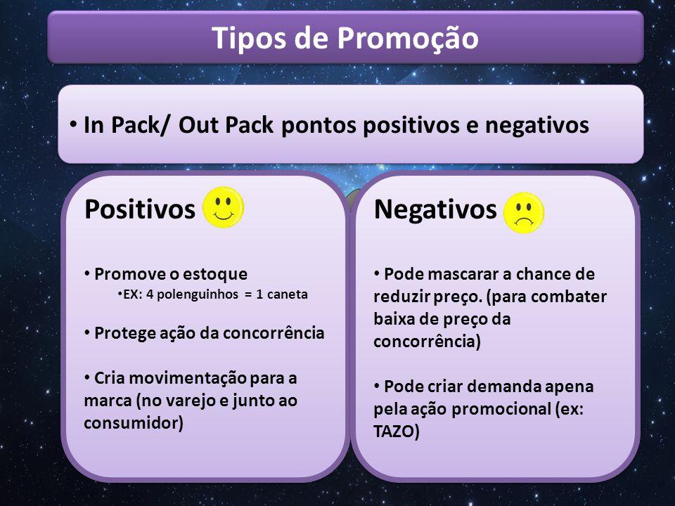 Tipos de Promoção Positivos Negativos
