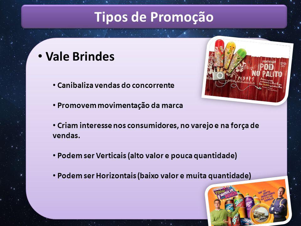 Tipos de Promoção Vale Brindes Canibaliza vendas do concorrente