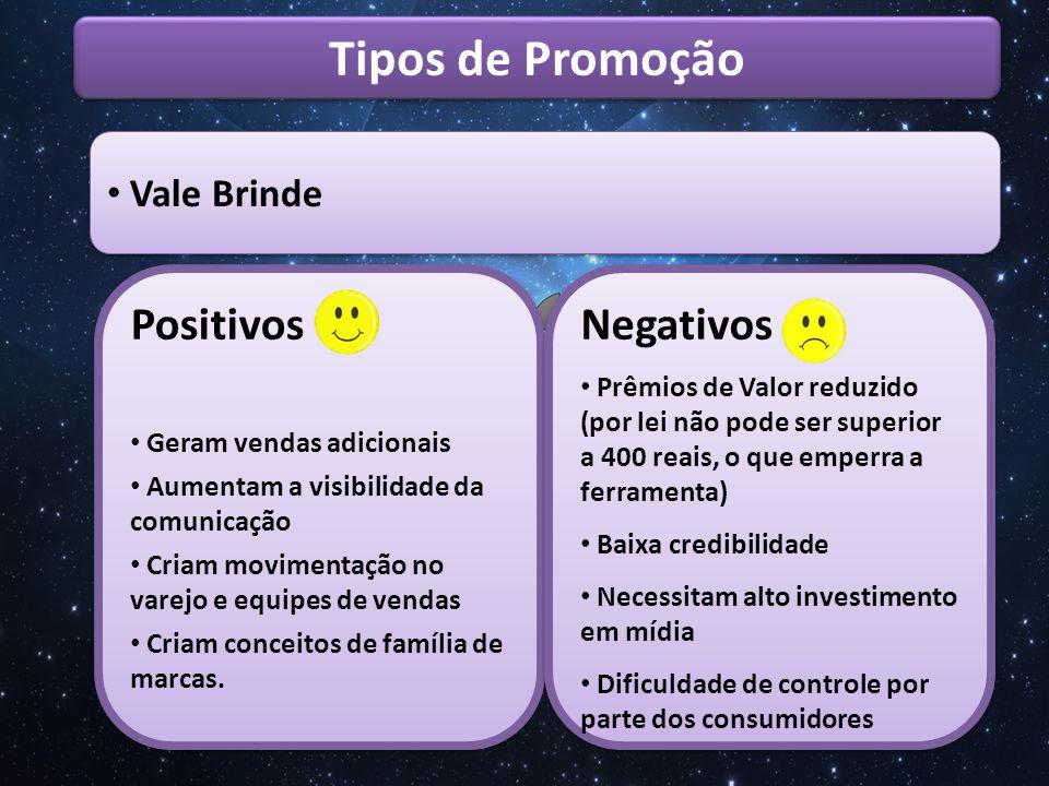 Tipos de Promoção Positivos Negativos Vale Brinde