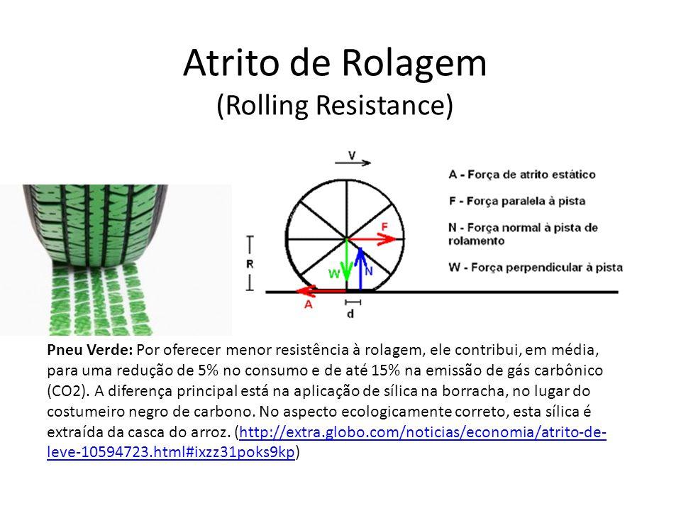 Atrito de Rolagem (Rolling Resistance)