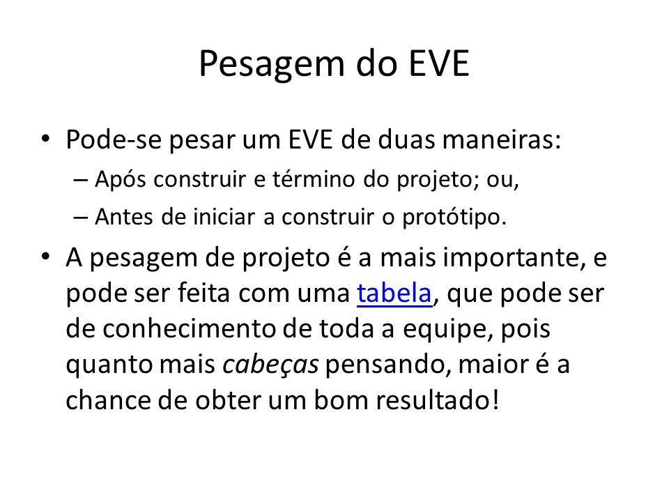 Pesagem do EVE Pode-se pesar um EVE de duas maneiras: