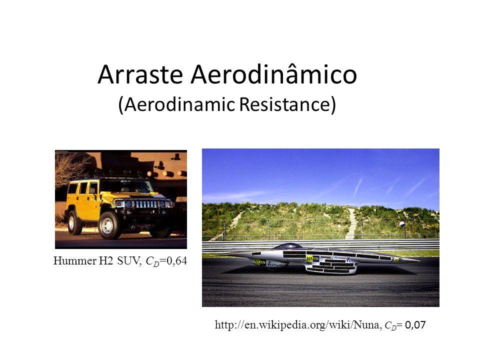 Arraste Aerodinâmico (Aerodinamic Resistance)