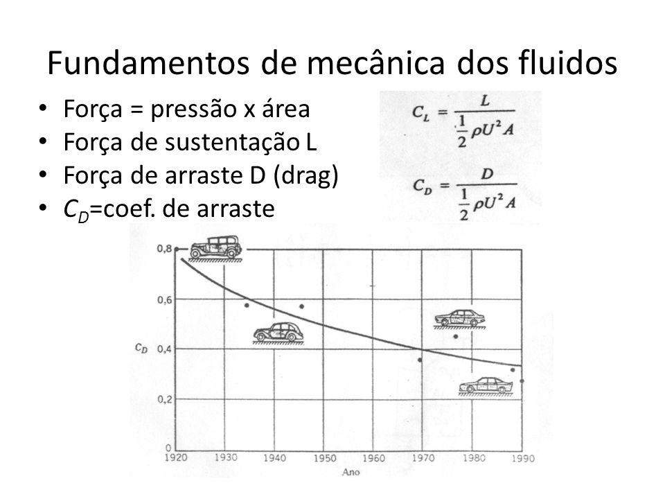 Fundamentos de mecânica dos fluidos