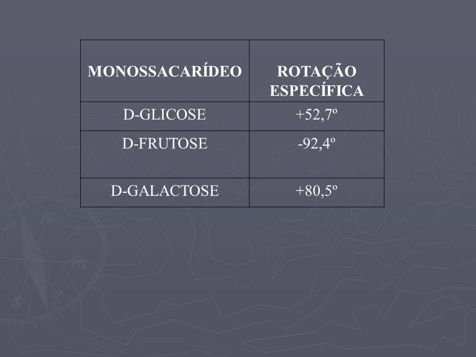 MONOSSACARÍDEO ROTAÇÃO ESPECÍFICA D-GLICOSE +52,7º D-FRUTOSE -92,4º D-GALACTOSE +80,5º