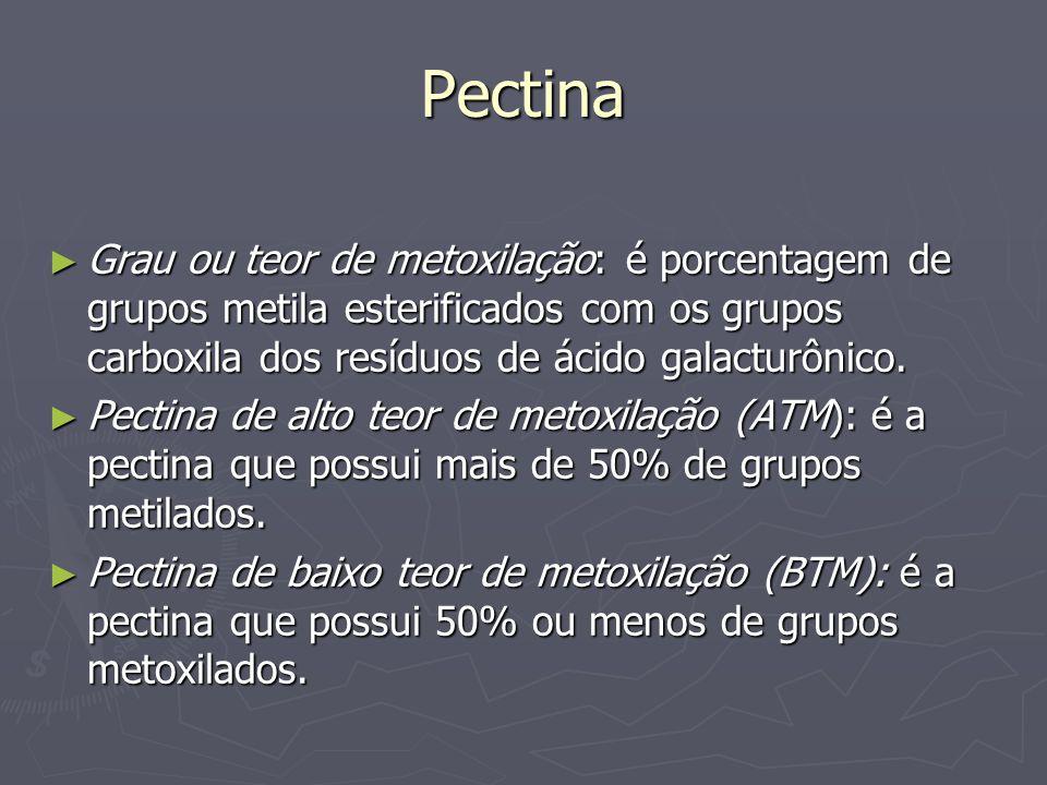 Pectina Grau ou teor de metoxilação: é porcentagem de grupos metila esterificados com os grupos carboxila dos resíduos de ácido galacturônico.