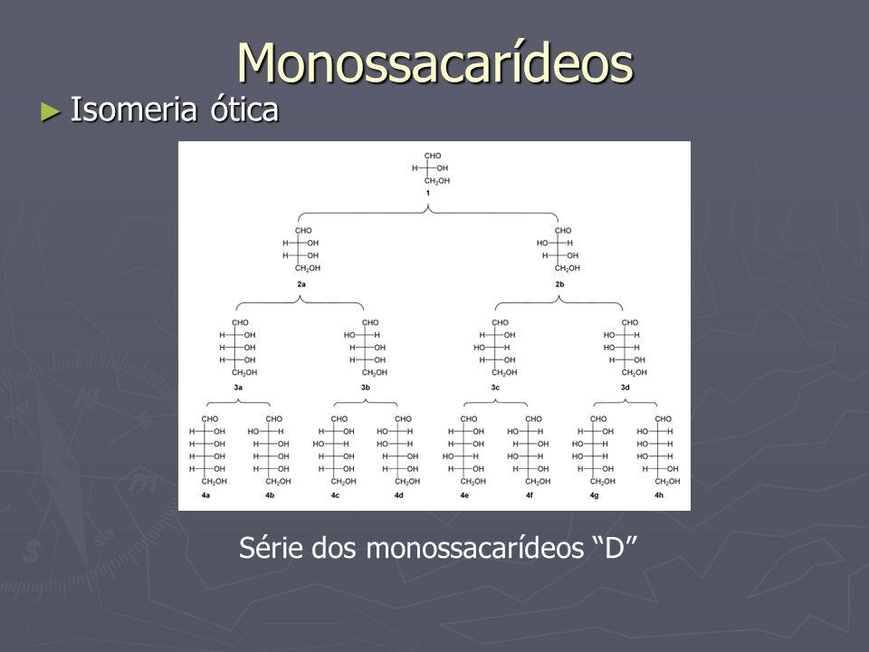 Série dos monossacarídeos D