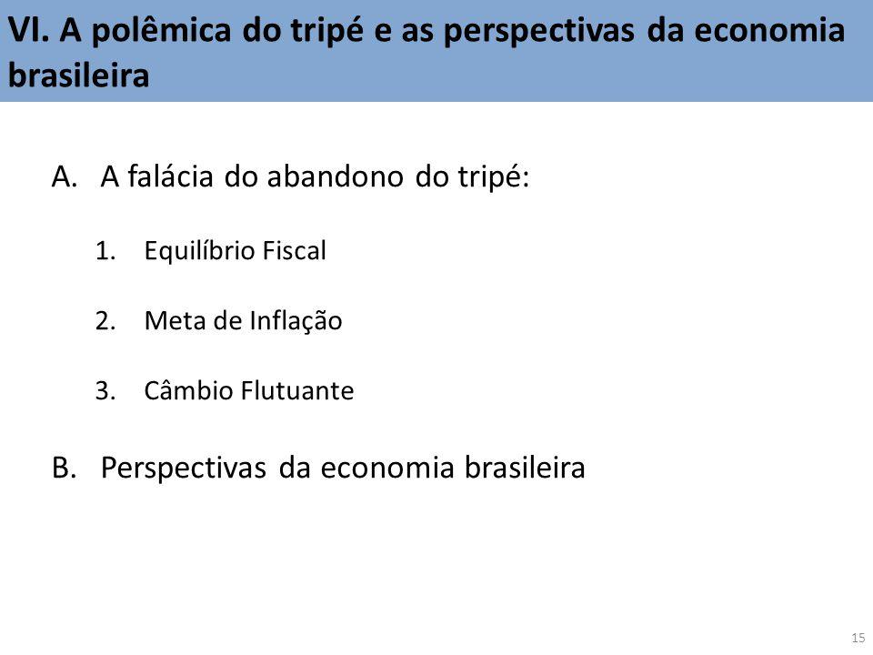 VI. A polêmica do tripé e as perspectivas da economia brasileira