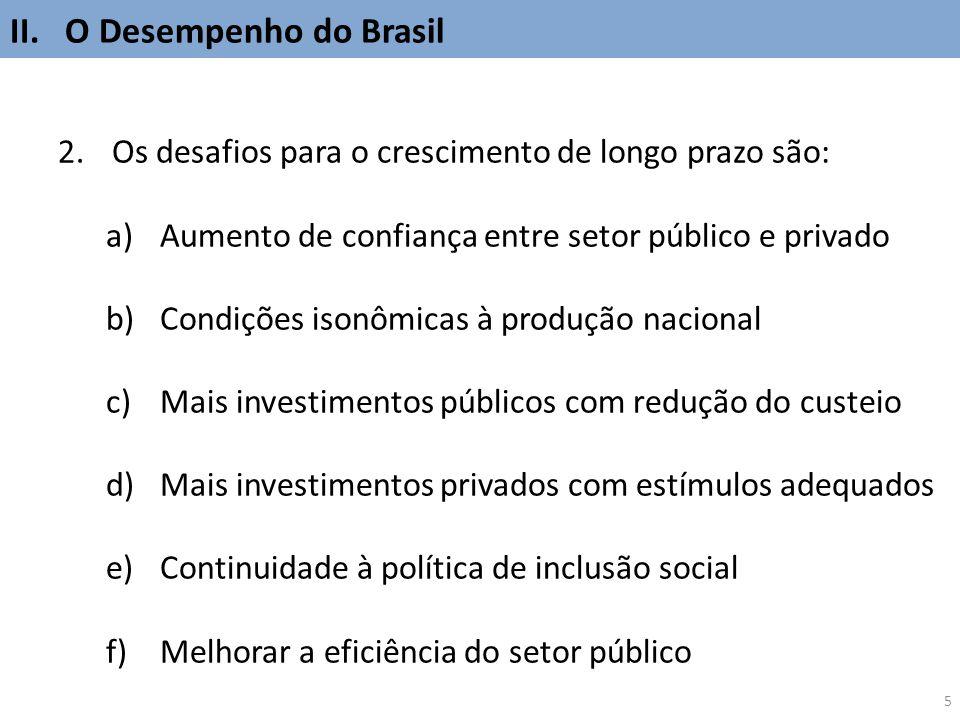 II. O Desempenho do Brasil