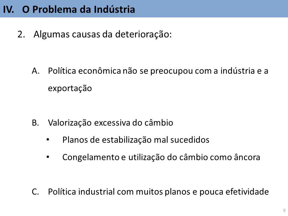 IV. O Problema da Indústria