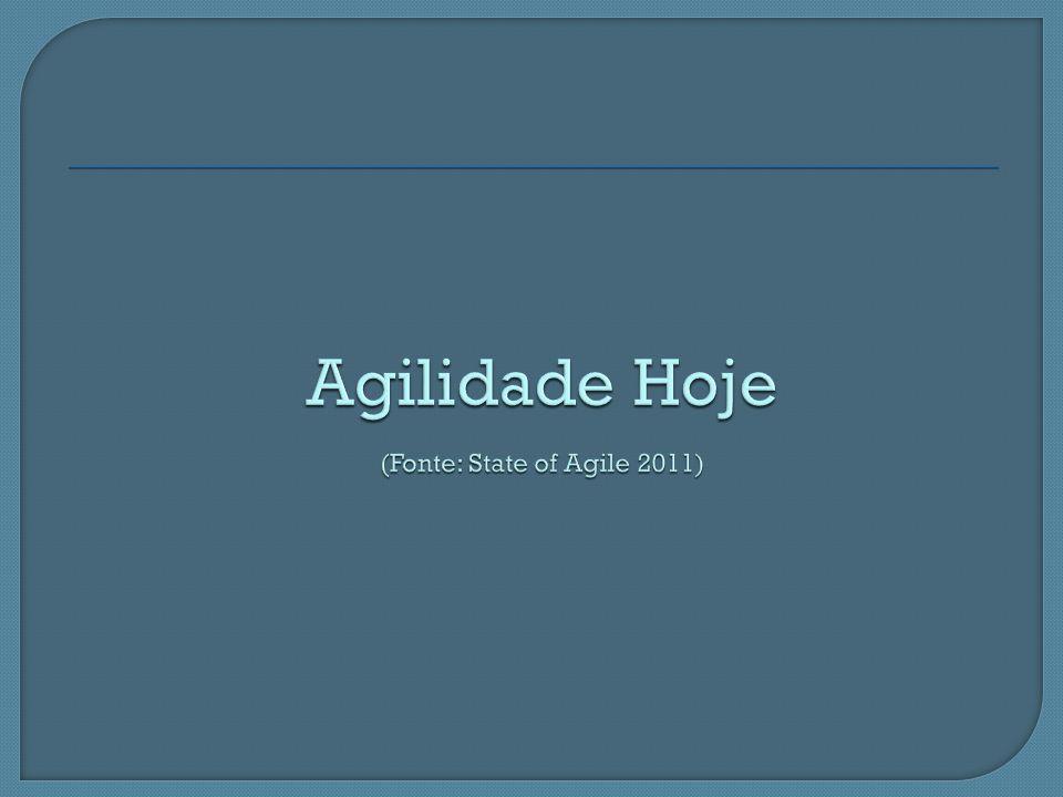 Agilidade Hoje (Fonte: State of Agile 2011)