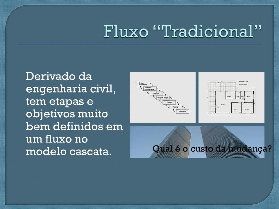 Fluxo Tradicional Derivado da engenharia civil, tem etapas e objetivos muito bem definidos em um fluxo no modelo cascata.